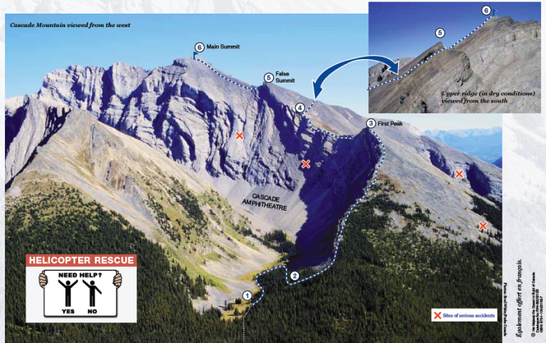 "From Parks Canada ""A Scrambler's Guide to Cascade Mountain""."